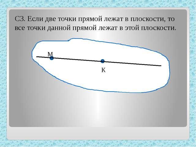 С3. Если две точки прямой лежат в плоскости, то все точки данной прямой лежа...