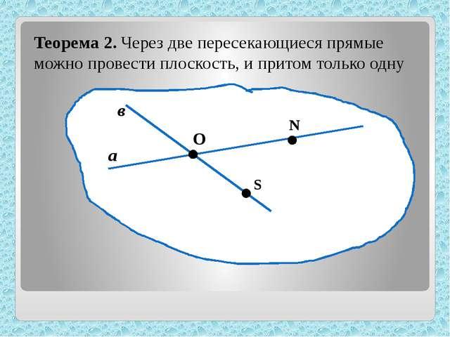Теорема 2. Через две пересекающиеся прямые можно провести плоскость, и прито...