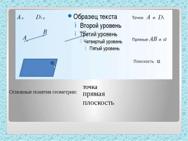 Основные понятия геометрии: точка прямая плоскость