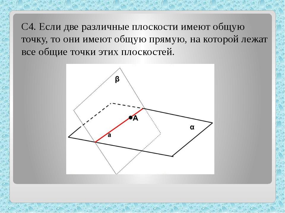 С4. Если две различные плоскости имеют общую точку, то они имеют общую прямую...