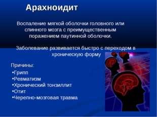 Арахноидит Воспаление мягкой оболочки головного или спинного мозга с преимуще