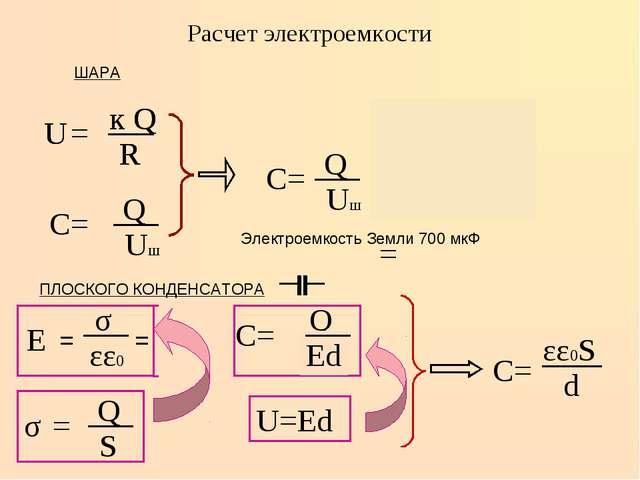 Расчет электроемкости ШАРА Электроемкость Земли 700 мкФ ПЛОСКОГО КОНДЕНСАТОРА...
