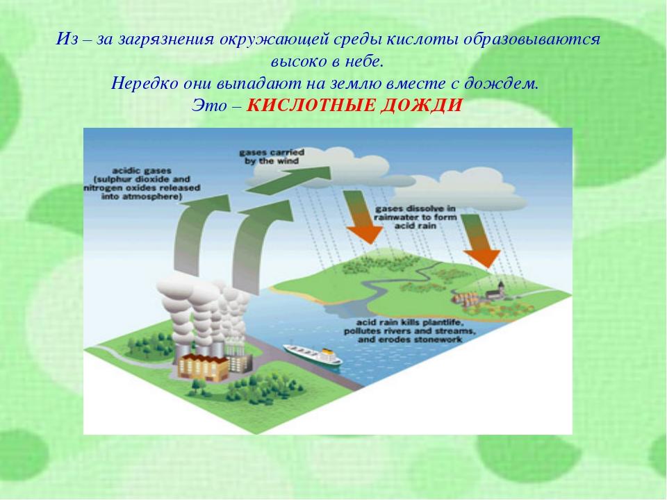Из – за загрязнения окружающей среды кислоты образовываются высоко в небе. Не...
