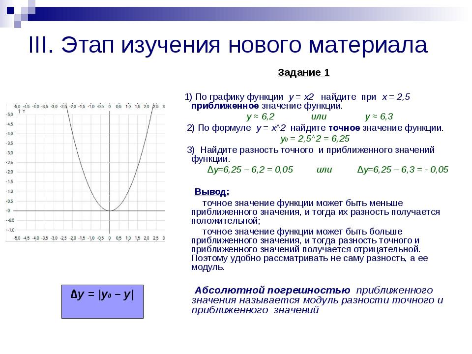 III. Этап изучения нового материала Задание 1 1) По графику функции y = x2 на...