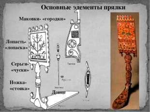 Маковки- «городки» Лопасть- «лопаска» Ножка- «стояка» Серьги- «чуски» Донце О