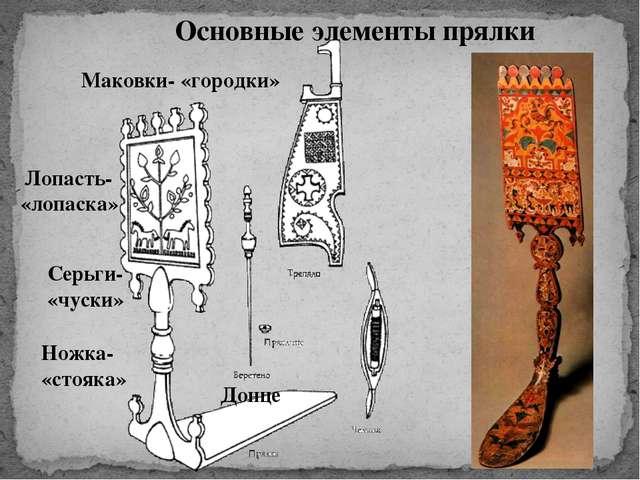 Маковки- «городки» Лопасть- «лопаска» Ножка- «стояка» Серьги- «чуски» Донце О...