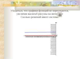 Убедиться, что графики функций не пересекаются, увеличив масштаб рисунка на и