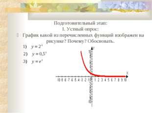 Подготовительный этап: I. Устный опрос: ] График какой из перечисленных фун