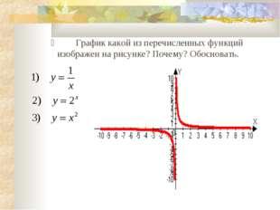 ] График какой из перечисленных функций изображен на рисунке? Почему?