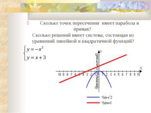 ] Сколько точек пересечения имеет парабола и прямая? Сколько решений