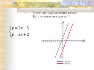 ] Имеет ли графики общие точки? Есть ли решение системы ?