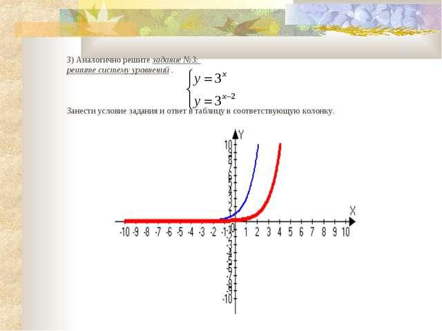 . . 3) Аналогично решите задание №3: решите систему уравнений . Занести услов...