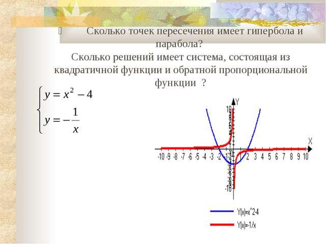 ] Сколько точек пересечения имеет гипербола и парабола? Сколько решен...