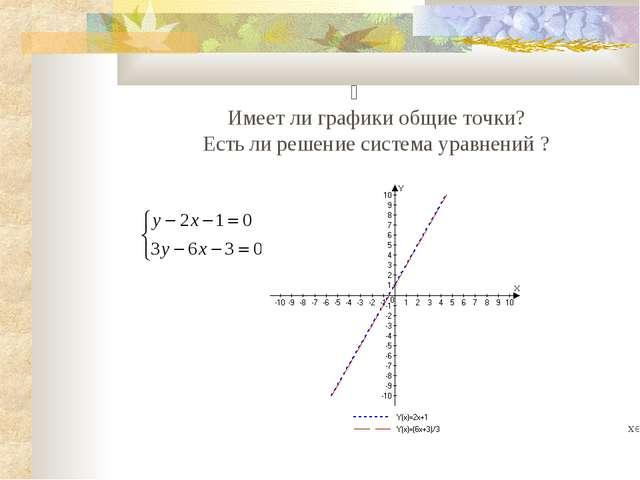 ] Имеет ли графики общие точки? Есть ли решение система уравнений ? хR