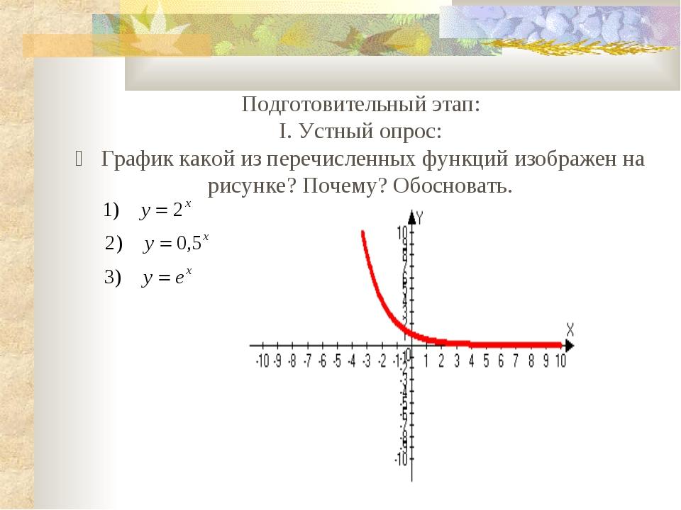 Подготовительный этап: I. Устный опрос: ] График какой из перечисленных фун...