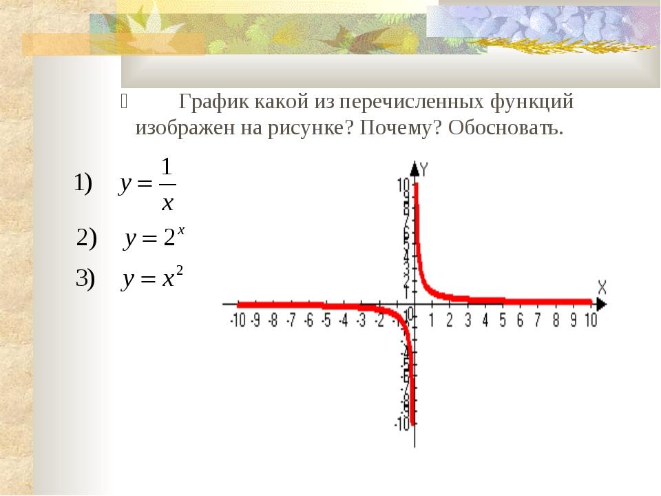 ] График какой из перечисленных функций изображен на рисунке? Почему?...