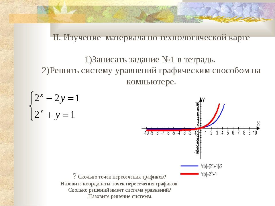 II. Изучение материала по технологической карте  Записать задание №1 в тетра...