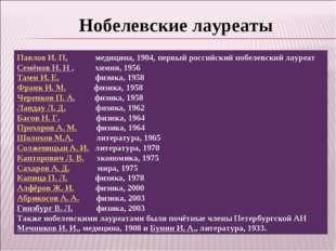 Нобелевские лауреаты Павлов И. П. медицина, 1904, первый российский нобелевск