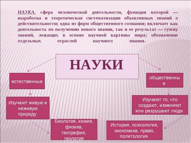 НАУКА, сфера человеческой деятельности, функция которой — выработка и теорети...