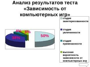 Анализ результатов теста «Зависимость от компьютерных игр» 38% 50% 8% 4%