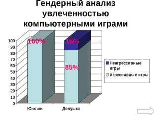 Гендерный анализ увлеченностью компьютерными играми 100% 15% 85%