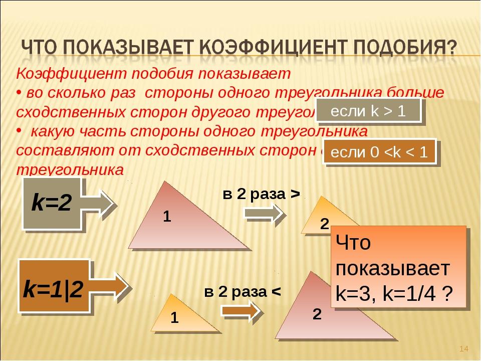 * Коэффициент подобия показывает во сколько раз стороны одного треугольника б...