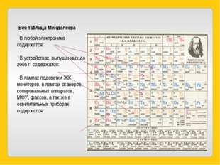 Вся таблица Менделеева В любой электронике содержатся: В устройствах, выпу