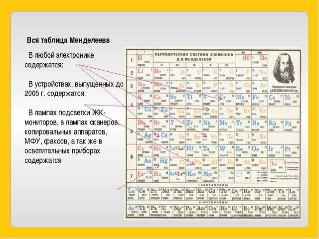 Вся таблица Менделеева В любой электронике содержатся: В устройствах, выпу...