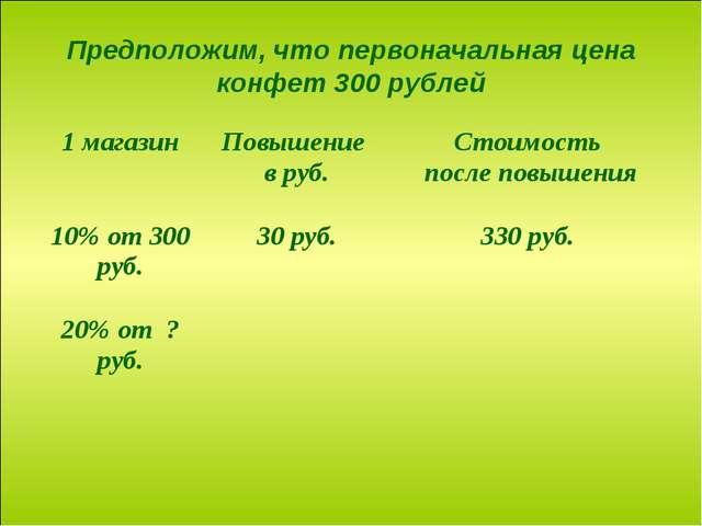 Предположим, что первоначальная цена конфет 300 рублей