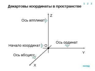 1 2 3 назад Декартовы координаты в пространстве O Z Y X