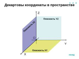 1 2 3 назад Декартовы координаты в пространстве Z Y
