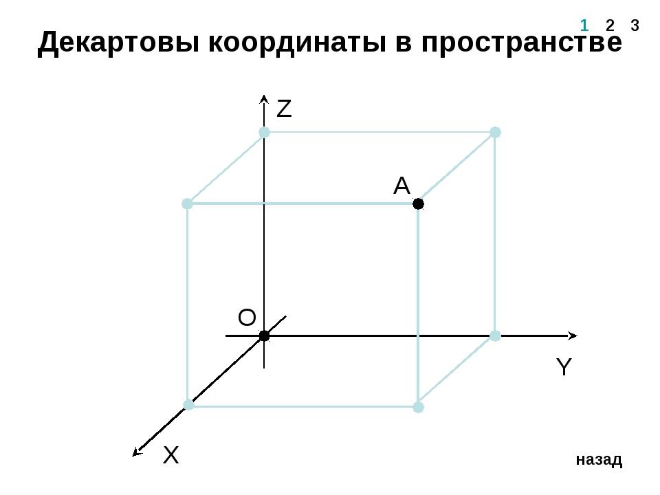 1 2 3 назад Декартовы координаты в пространстве Z Y X O A