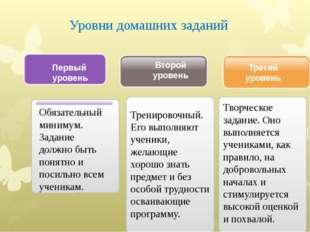 Уровни домашних заданий Третий уровень Второй уровень Первый уровень Обязател