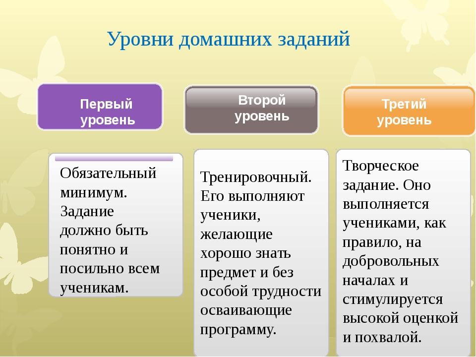 Уровни домашних заданий Третий уровень Второй уровень Первый уровень Обязател...