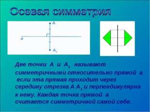 Две точки А и А1 называют симметричными относительно прямой а если эта пряма