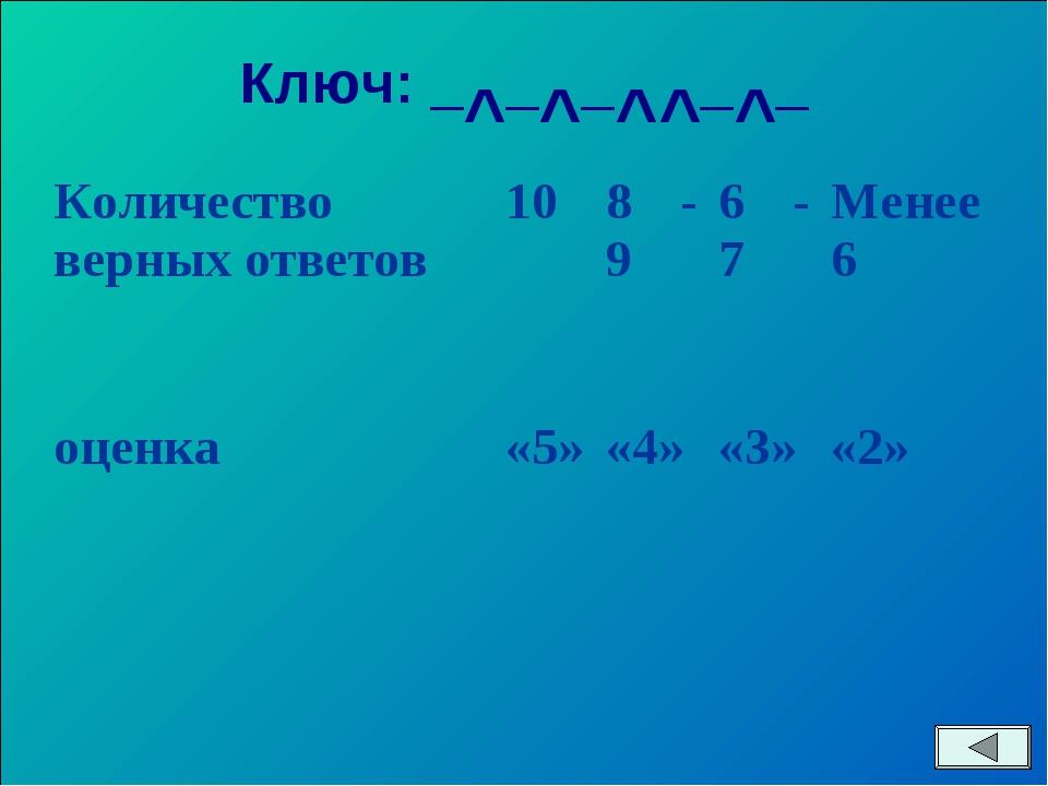 Ключ: _^_^_^^_^_