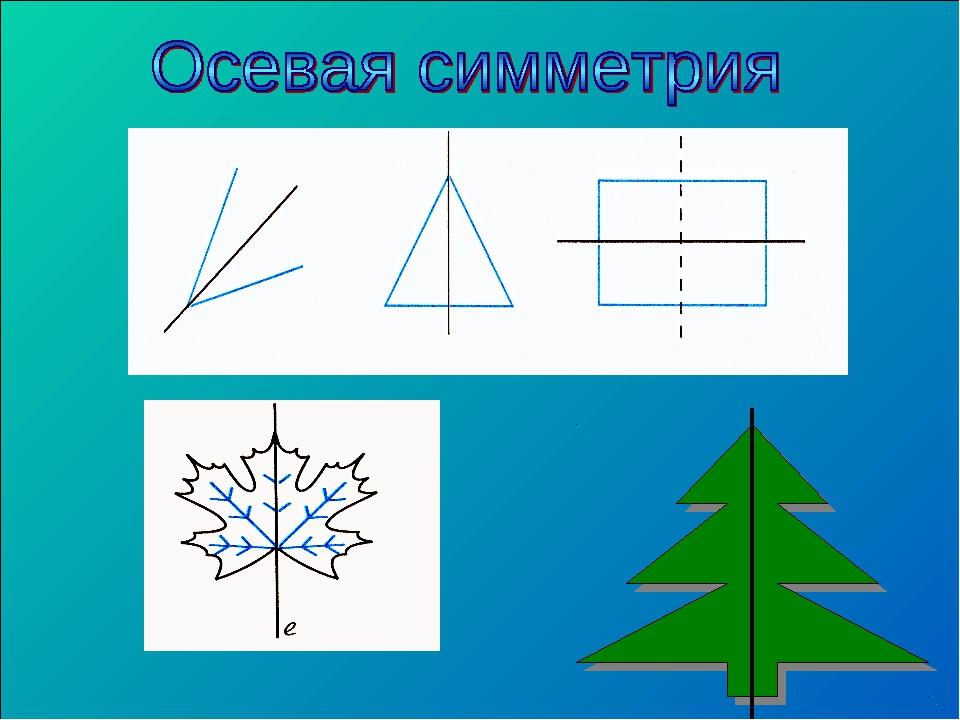 Осевая и центральная симметрии в картинках