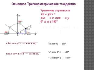 Уравнение окружности х2 + у2 = 1 sin  = x, cos  = y 0 ≤  ≤ 180 sin2  +