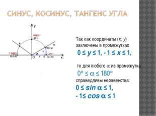Так как координаты (х; у) заключены в промежутках 0 ≤ у ≤ 1, - 1 ≤ х ≤ 1, то