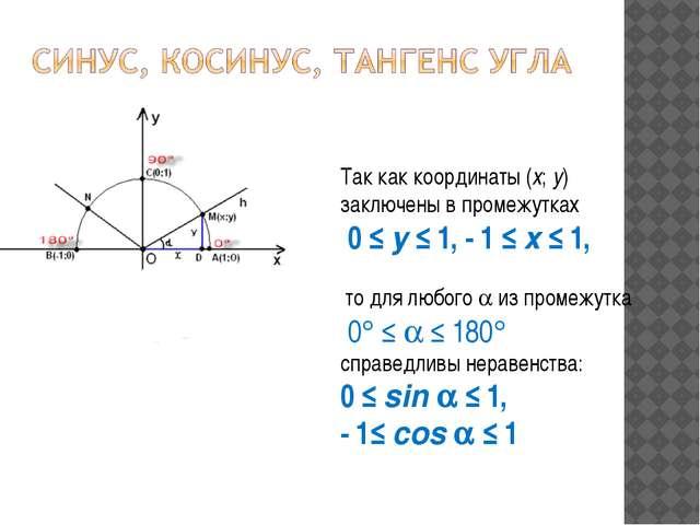 Так как координаты (х; у) заключены в промежутках 0 ≤ у ≤ 1, - 1 ≤ х ≤ 1, то...