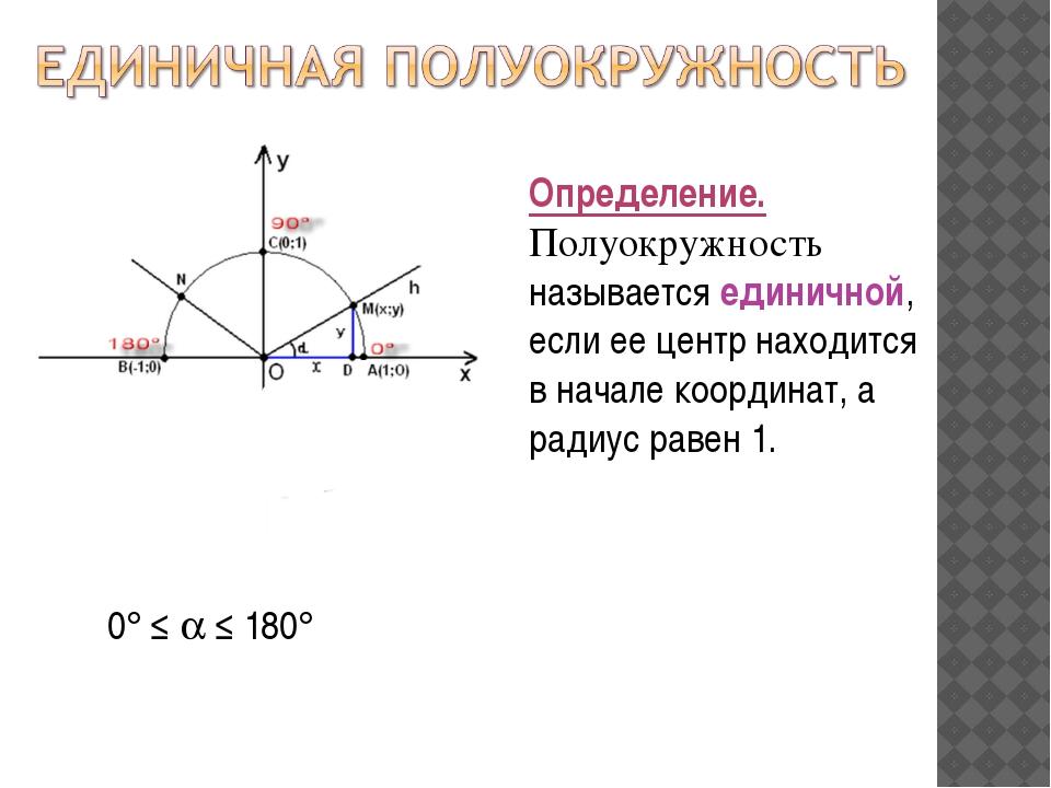 0 ≤  ≤ 180 Определение. Полуокружность называется единичной, если ее цент...