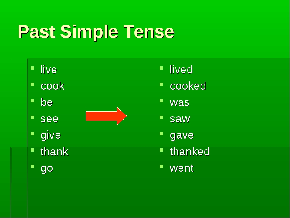 Past Simple Tense live cook be see give thank go lived cooked was saw gave th...