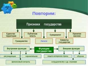 Повторим: Признаки государства Единство территории Публичная власть Суверенит