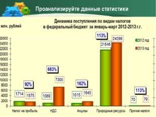 Проанализируйте данные статистики