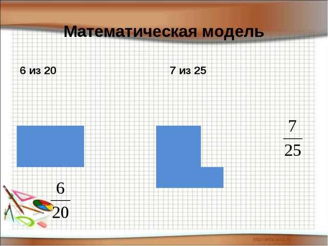 Математическая модель 6 из 20 7 из 25...