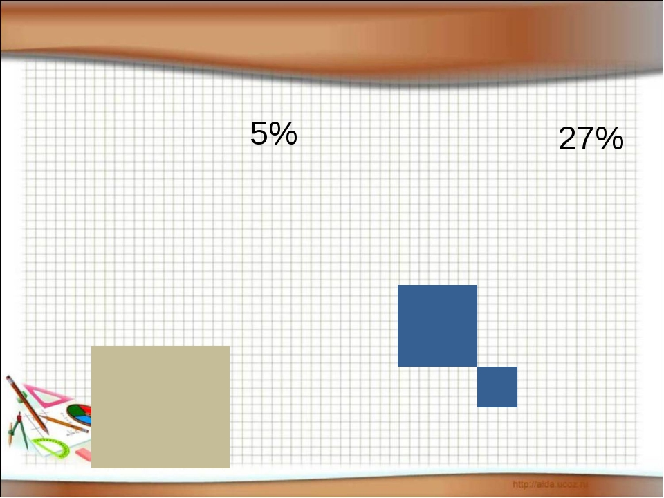 5% 27%...
