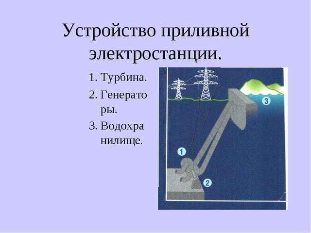 Устройство приливной электростанции. Турбина. Генераторы. Водохранилище.