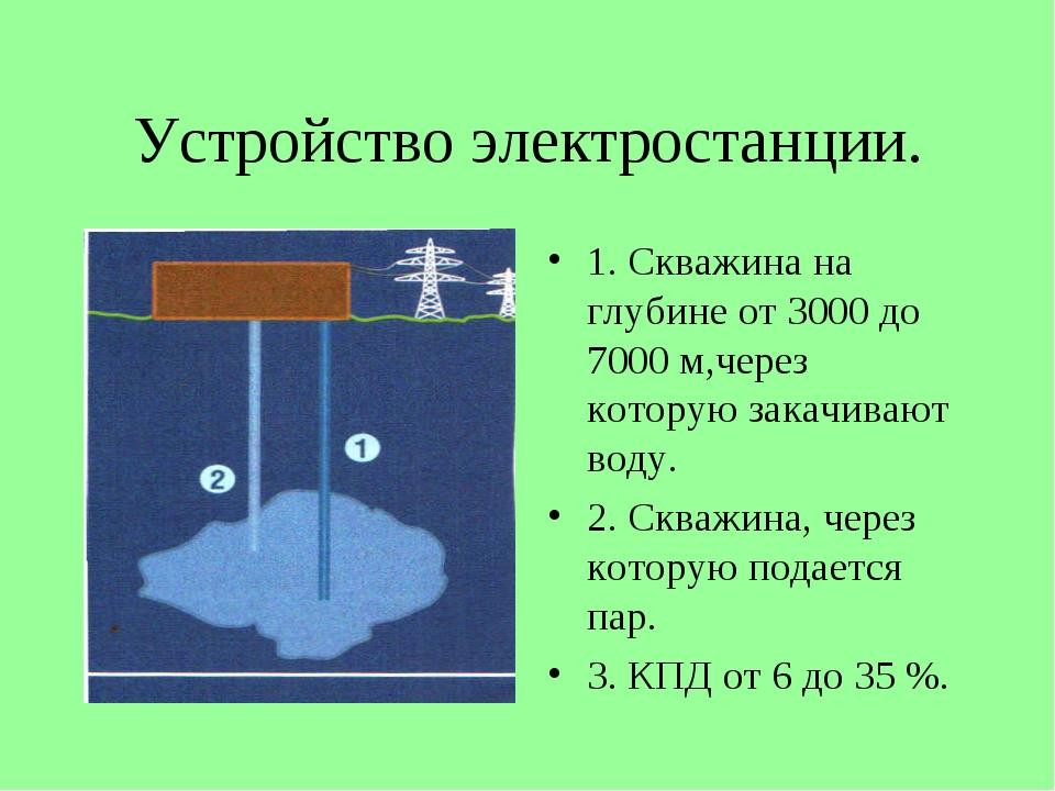 Устройство электростанции. 1. Скважина на глубине от 3000 до 7000 м,через кот...