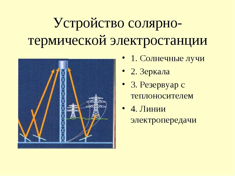 Устройство солярно-термической электростанции 1. Солнечные лучи 2. Зеркала 3....