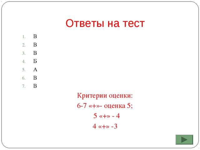 Ответы на тест В В В Б А В В Критерии оценки: 6-7 «+»- оценка 5; 5 «+» - 4 4...